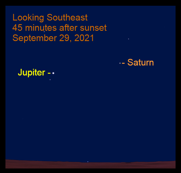 2021, September 29: Bright Jupiter and Saturn are in the southeast after sunset.