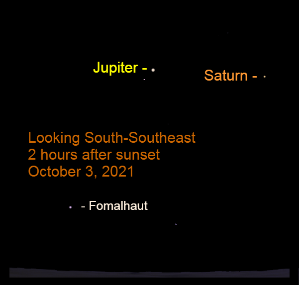 2021, October 3: Jupiter and Saturn are in the southeastern sky after sunset. Fomalhaut is to the lower left of the Jupiter.