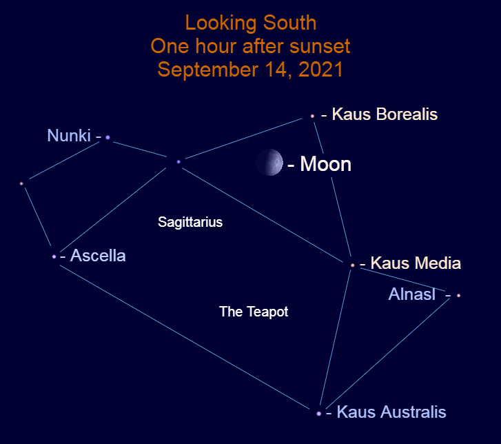 2021, September 14: The gibbous moon is in the Teapot of Sagittarius, below the star Kaus Borealis.