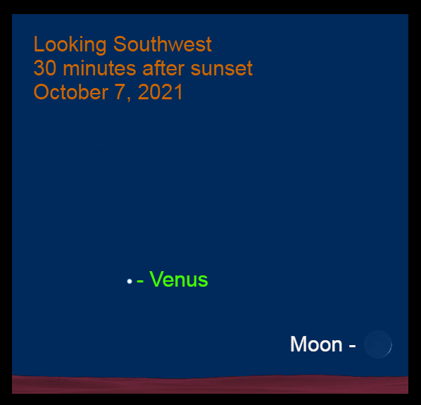 2021, October 7: Thirty minutes after sunset, look for the thin crescent moon low in the west-southwest.