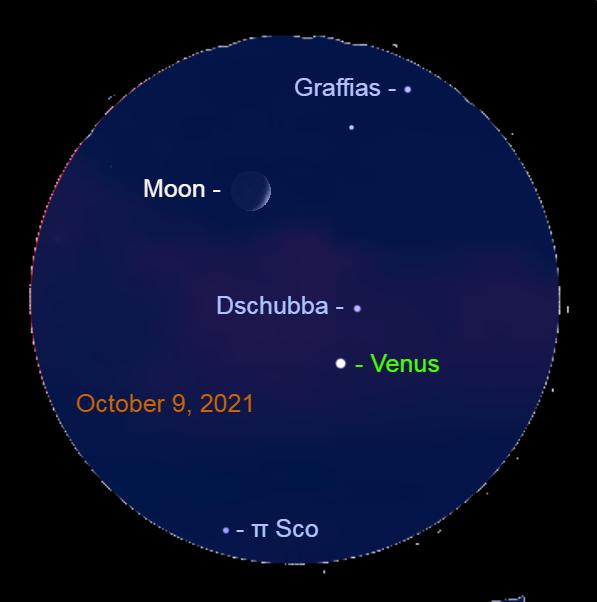 2021, October 9: Venus, crescent moon, Graffias, Dschubba, and Pi Scorpii fit into the same binocular field.