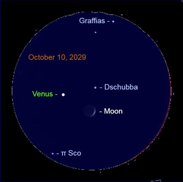 2029, October 10: Venus, crescent moon, Graffias, Dschubba, and Pi Scorpii fit into the same binocular field.