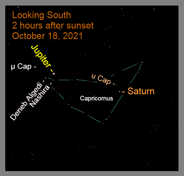 2021, October 18: Two hours after sunset, Jupiter and Saturn are in the south. Use a binocular to see the dimmer stars with the bright moon.