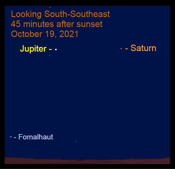2021, October 19: Bright Jupiter and Saturn are in the south-southeast after sunset.