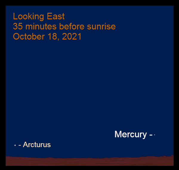 2021, October 18: Mercury and Arcturus are low in the eastern sky before sunrise.
