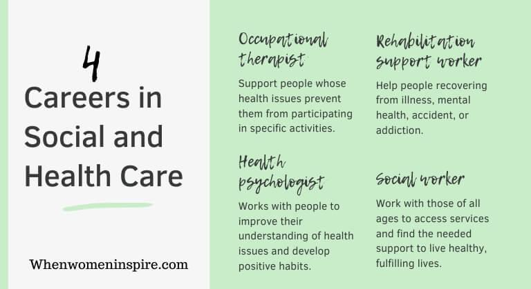 types d'emplois en santé et en soins sociaux