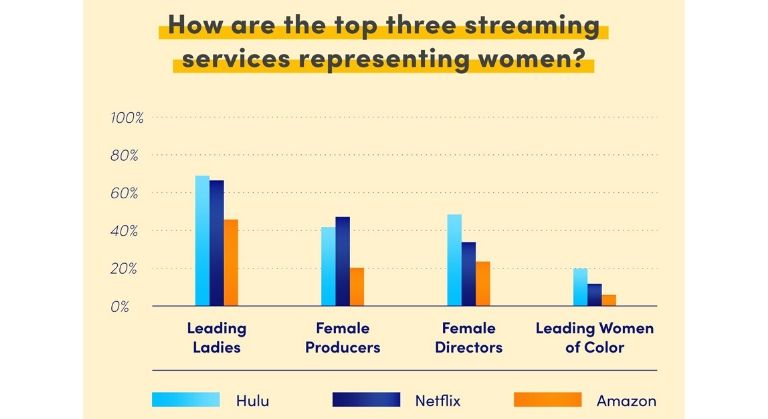 Women-streaming-services