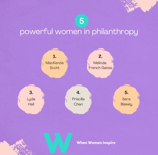 Leaders in women's philanthropy