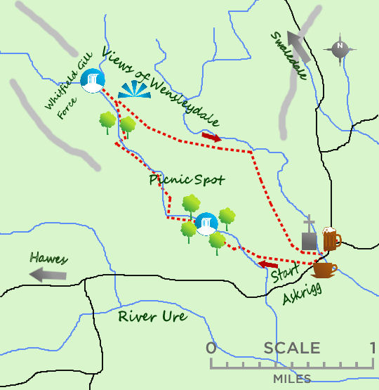 Askrigg Waterfalls map