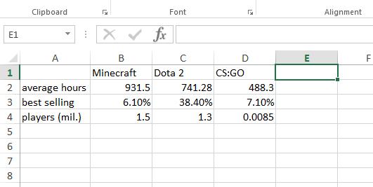 Exel-data