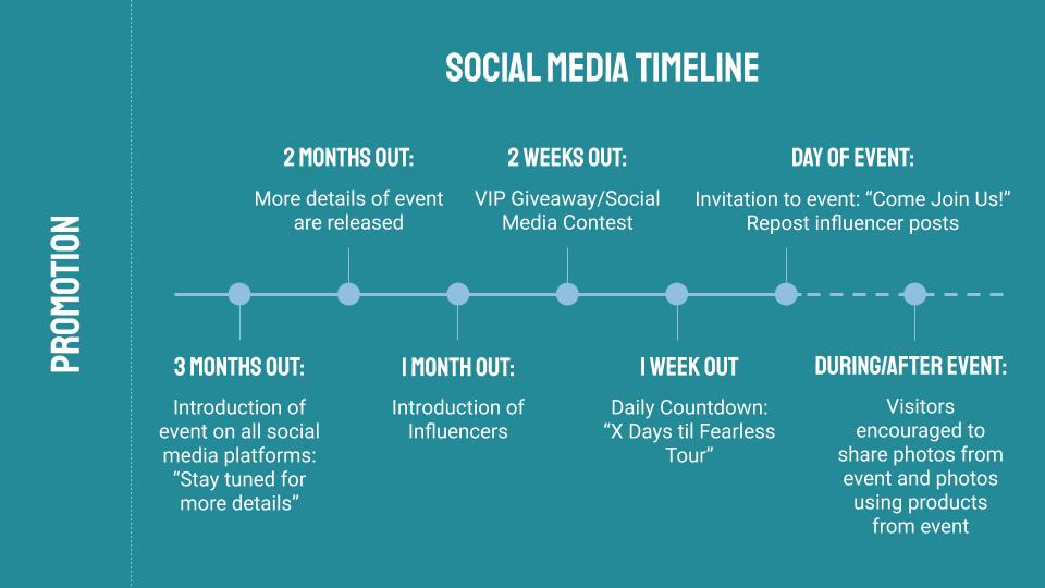 Break Through Beauty Timeline