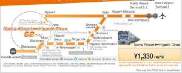 AccessExpress From Narita to Haneda Asakusa higashi ginza tokyo Shimbashi Shinagawa