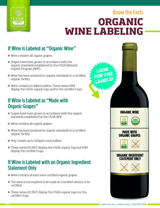 Organic_Wine_Labeling