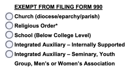 Exempt from Filing 990