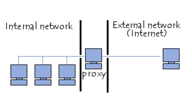 Azure site to site vpn linux