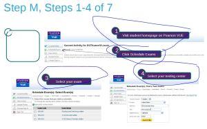 Cisco discount voucher steps