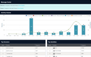 a partial screen shot of the OpenDNS dashboard