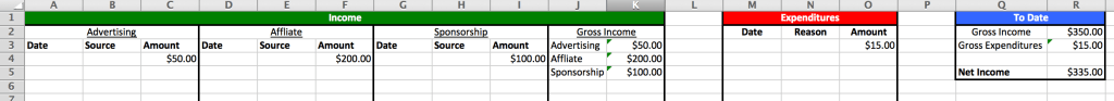 Downloadable Income and Expenses Worksheet for Bloggers