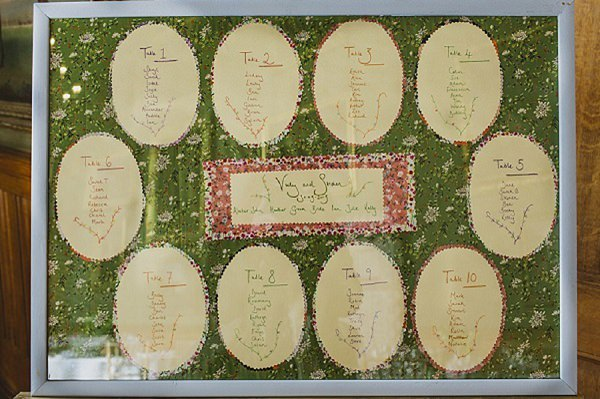 floral print fabric table plan