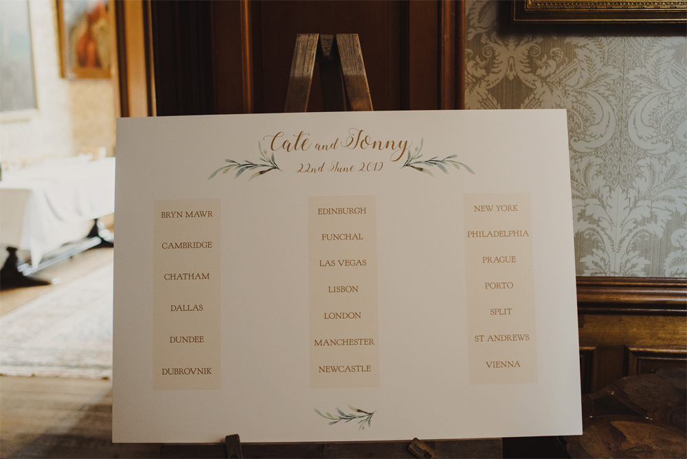 Seating Plan Table Chart Gold Cambo Estate Wedding Anna Urban Wedding Photography