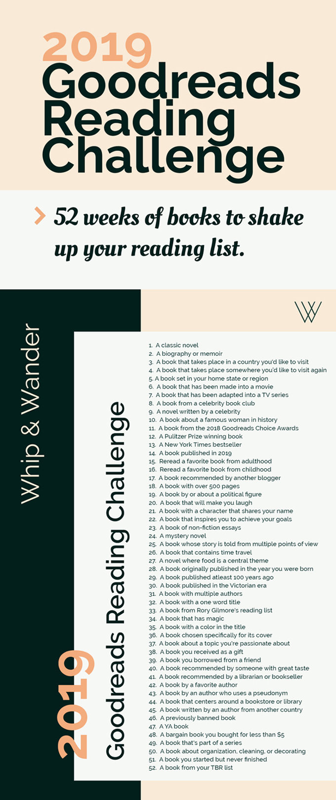 2019 Goodreads Reading Challenge