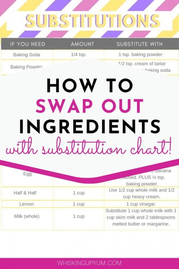 Chart of ingredients that can be swapped out.