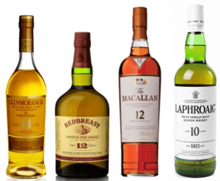 Free Whisky Tasting: 4 single malt