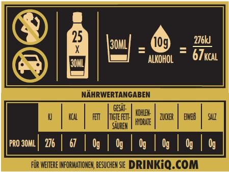 angaben-zu-alkoholgehalt-und-naehrwerten-auf-flaschenetiketten-laut-dcis_