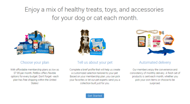 How-It-Works-PetBox