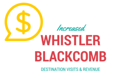 Increases for Whistler Blackcomb
