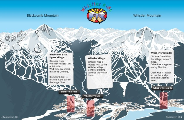 whistler kids ski school locations