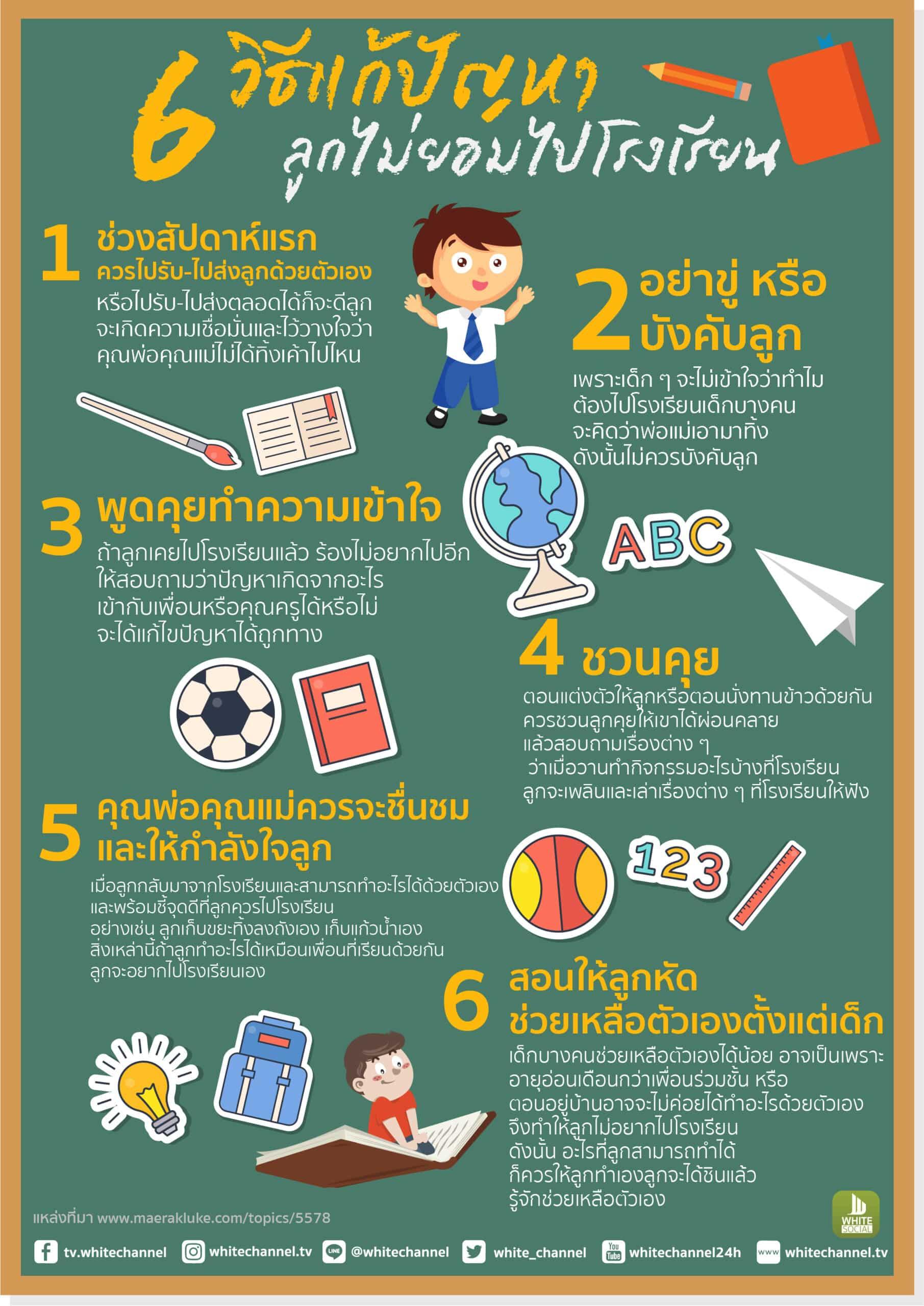 6 วิธีเมื่อลูกไม่ไปโรงเรียน