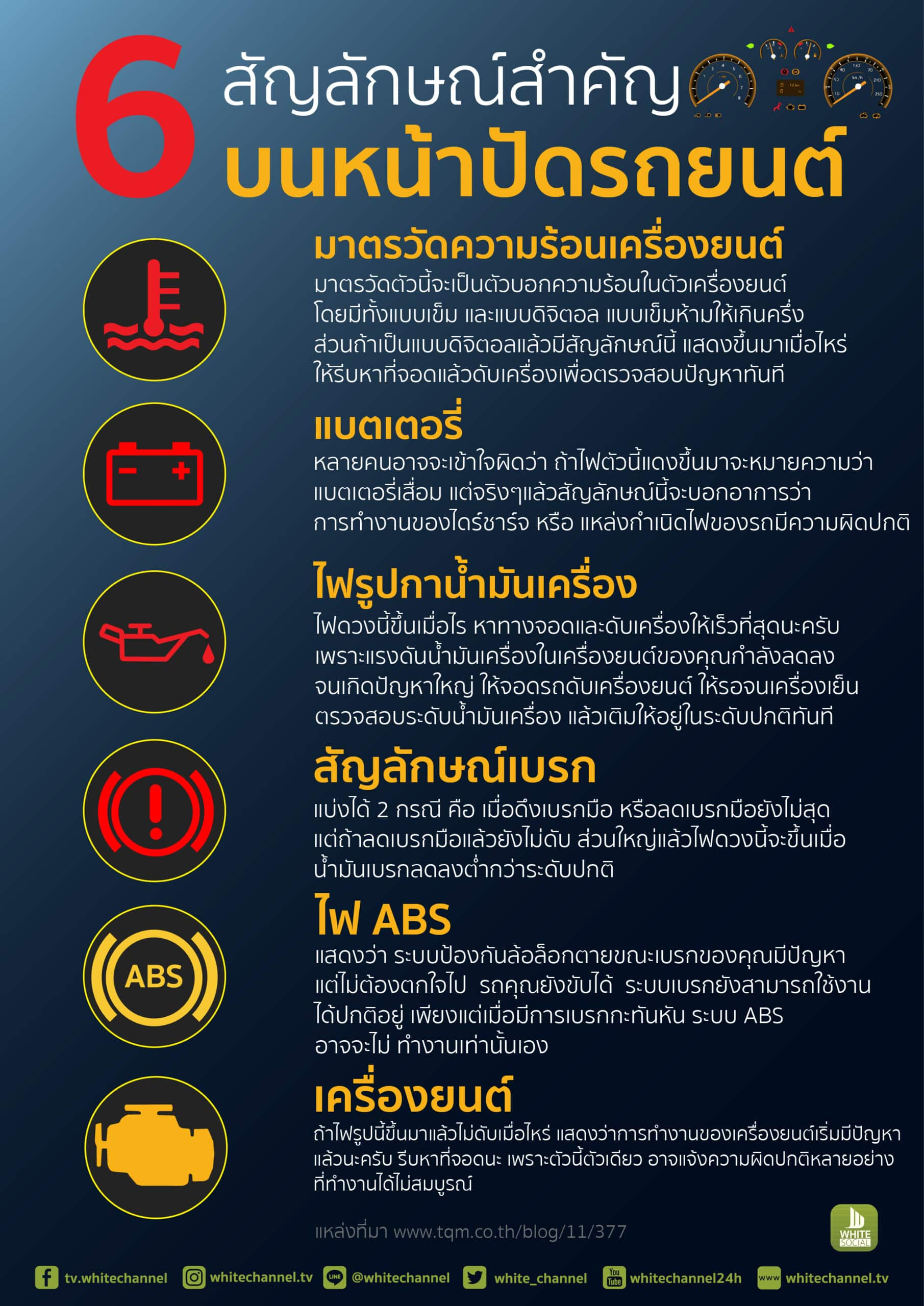 6 สัญลักษณ์บนหน้าปัดรถยนต์