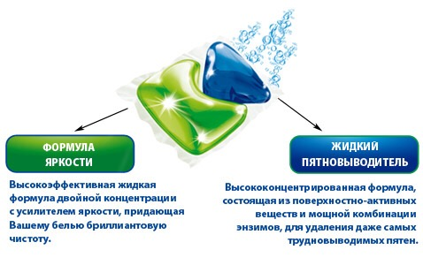 Капсулы для стирки Persil Color 1 шт