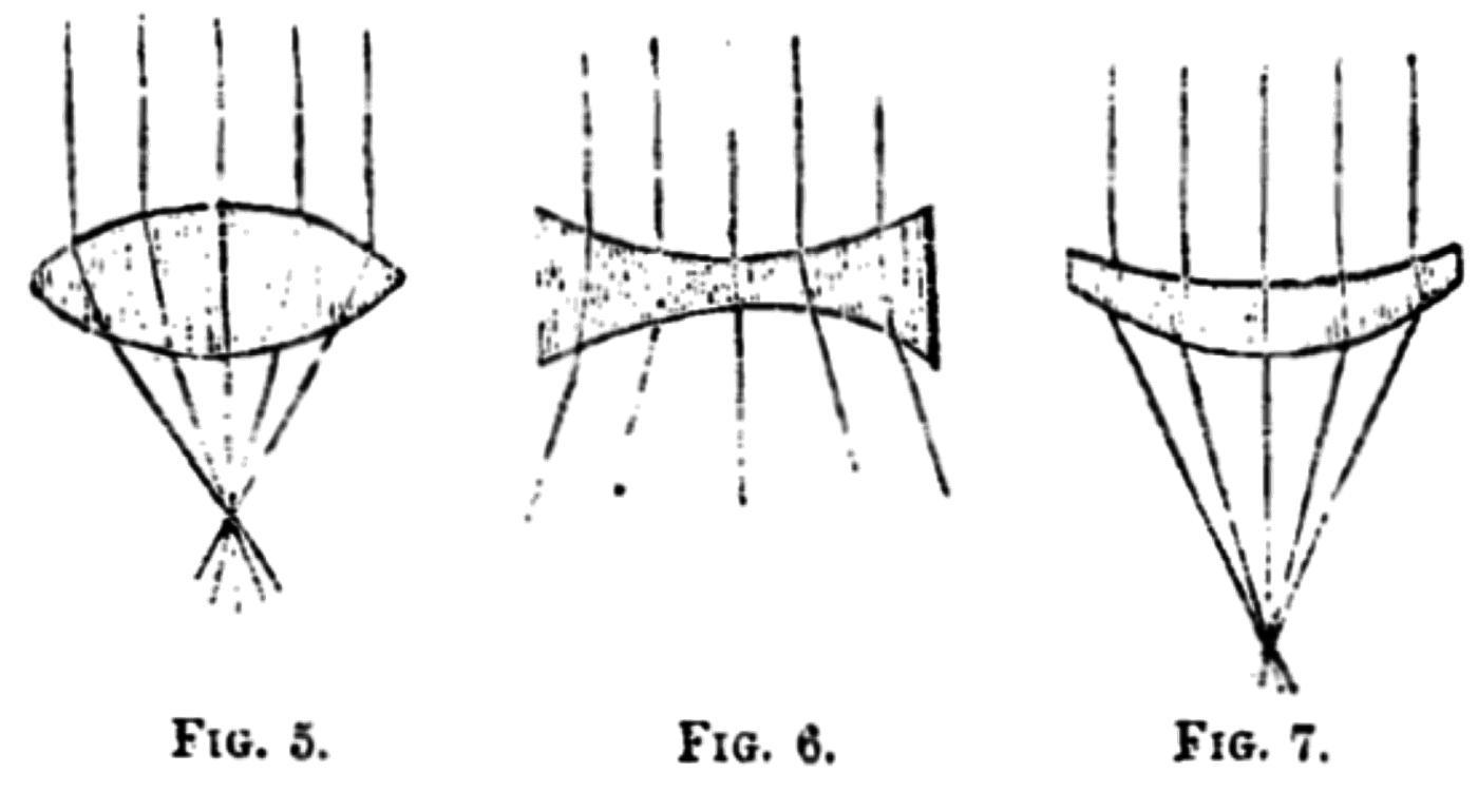 Handbook Of Daguerreotype