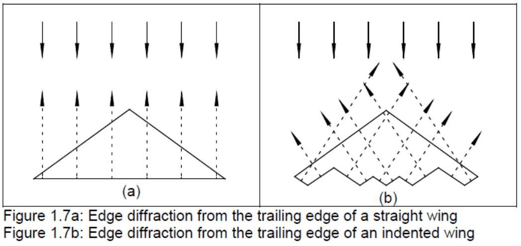 edgediffraction
