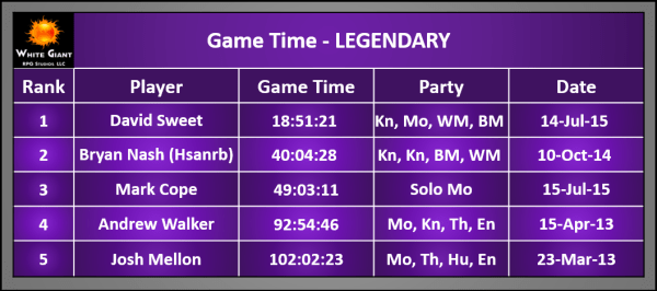 Game Time - Legendary