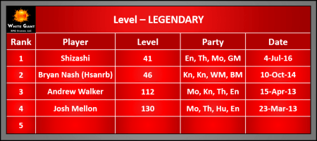 Level-Legendary