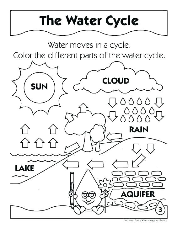 chemistry coloring pages free science color zamerpro