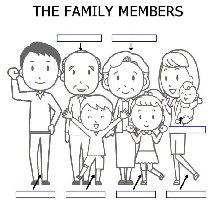 family member with filling the name coloring and worksheet