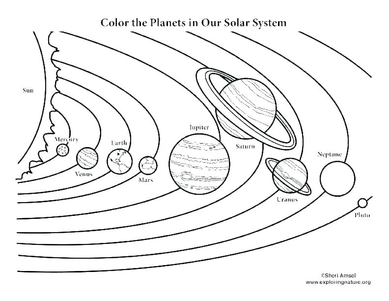 planets coloring pages to print planet wigglepro
