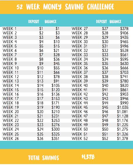 52 week money saving challenge, money saving challenge