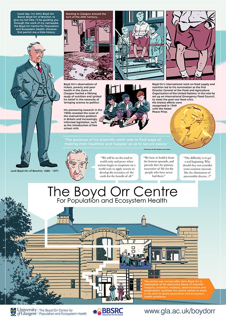 Boyd Orr Centre 1