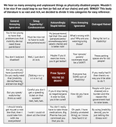 "Bingo card filled with microaggressive stereotypes in each box. Center free space reads ""YOU'RE SO BRAVE!"""