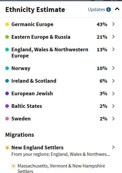 how to understand ethnicity estimate ancestry dna