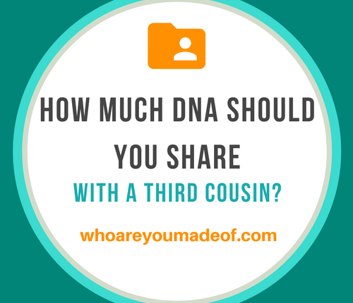 How Much DNA Should You Share With a Third Cousin? - Who are