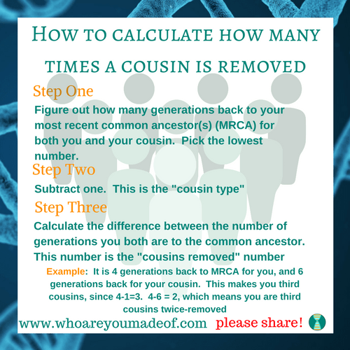 How to calculate how many times a cousin is removed