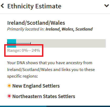 Range of ethnicity on Ancestry DNS