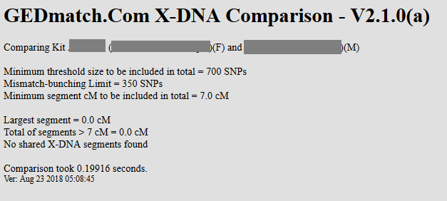 Gedmatch X DNA Comparison example close relatvie no shared X DNA