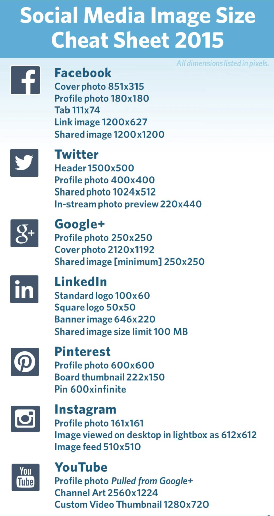 Infographic Social Media Image Cheat Sheet - whoisrobharris